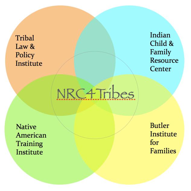 Denver Human Services: National Child Welfare Resource Center